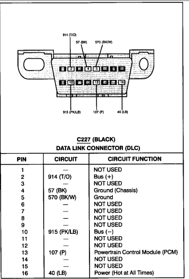 Scintillating Obd2 Wiring Diagram Ford Contemporary - Best Image ...
