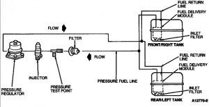 Need Dual Tank Diagram  Ford F150 Forum  Community of