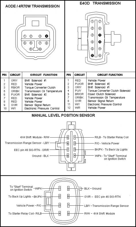 F150 E40d Wiring