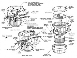 Diagram  Ford F150 Forum  Community of Ford Truck Fans