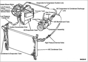 93 F150 New AC ponents  Page 2  Ford F150 Forum