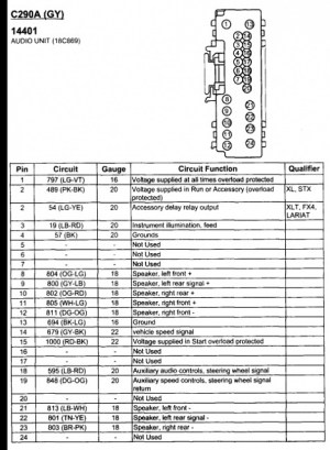 2011 Stereo Wiring Diagram  Pins  The Mustang Source  Ford Mustang Forums