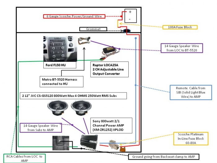 Perfect Audiobahn 12 Eternal Wiring Diagram Photos - Schematic ...