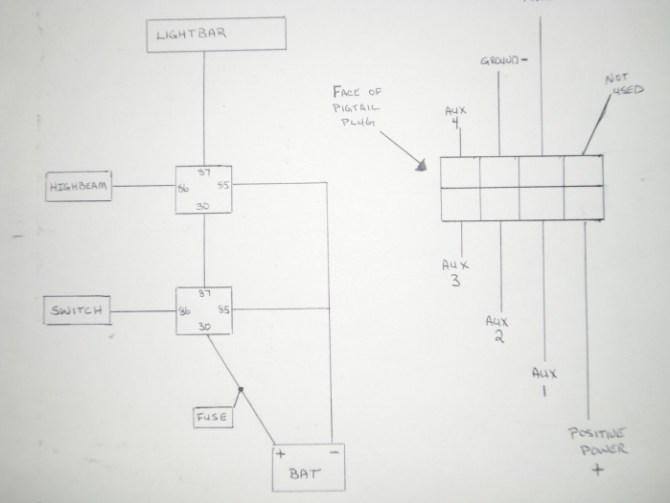 help with upfitter pigtail wiring please  page 2  ford