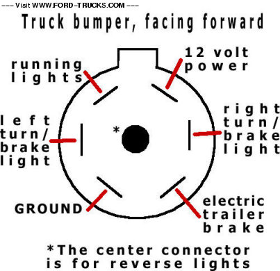 Ktm Exc Wiring Diagram KTM 250 Wiring Diagram Wiring