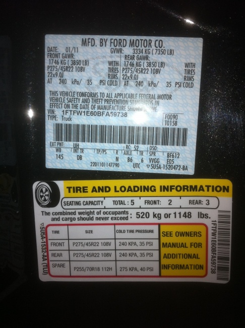 Harley Amp Limited Tow Rating Ford F150 Forum Community