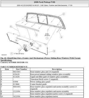 Power sliding rear window cable snapped and is binding in motor  Page 2  Ford F150 Forum