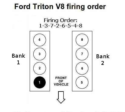 1997 ford f150 4 6 wiring diagram wiring diagram 1997 ford f150 4 6 wiring diagram