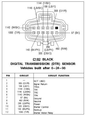 1997 F150 4x4 54l Transmission Range Sensor  F150online Forums