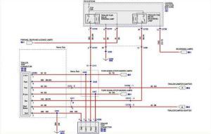 07 SCrew Tail Light Wiring for Light Bar  F150online Forums