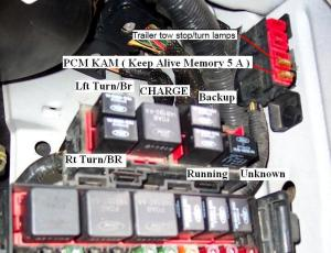 Does anyone have the Fuse Box Diagram's For 1997 F150  F150online Forums