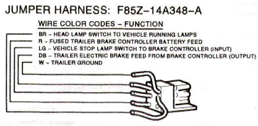ford f250 trailer wiring facbooik com 2008 Ford Escape Trailer Wiring Harness 2017 ford f250 trailer plug wiring diagram wiring diagram 2008 ford escape trailer wiring harness