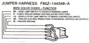 2009 E350 trailer wiring harness  F150online Forums