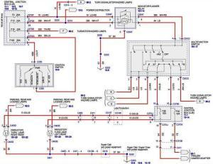 Hazzard lamp problem  F150online Forums