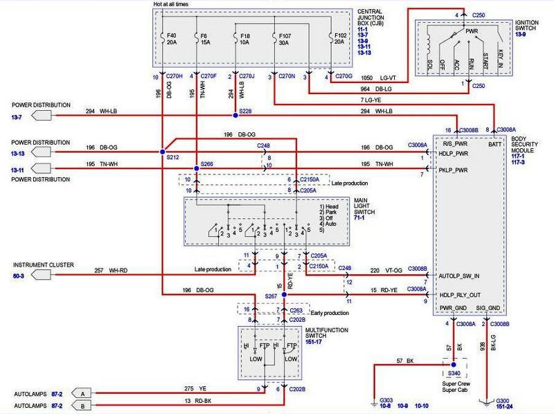 2000 f350 wiring diagram wiring diagrams on wiring diagram ford courier 2000 2000 Ford Windstar Fuse Diagram 2000 Ford Expedition Fuse Diagram