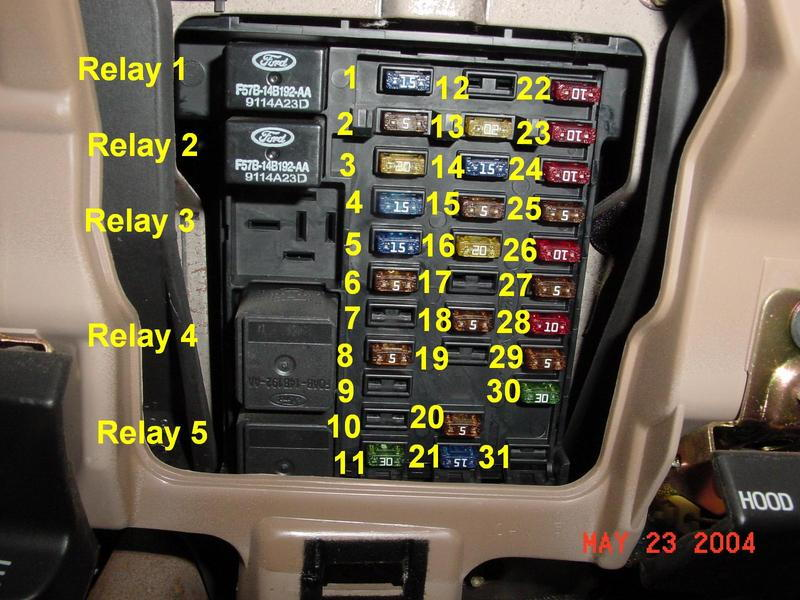1995 jeep grand cherokee alarm wiring diagram wiring diagram 1995 Jeep Grand Cherokee Wiring Diagram 1999 jeep cherokee wiring diagram 99 harness 1995 jeep grand cherokee wiring diagram