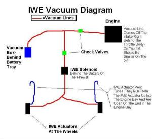 IWE's: Removal & Replacing  Page 4  F150online Forums