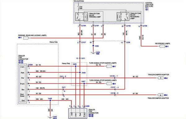 ford f trailer wiring diagram image 2000 f250 trailer wiring diagram 2000 auto wiring diagram database on 1999 ford f250 trailer wiring