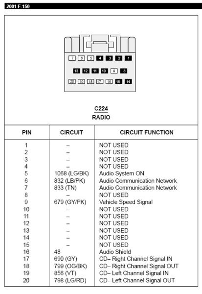 2001 Ford F150 Radio Wiring Colors