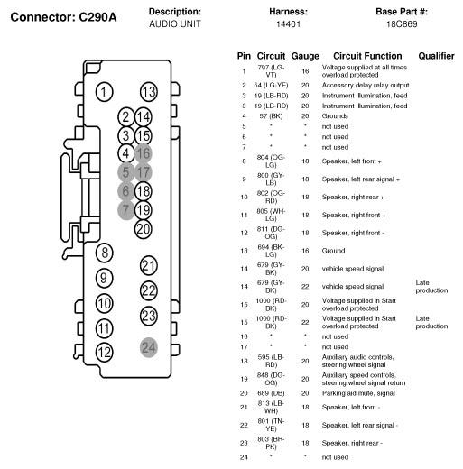 2005 F150 Stereo Wiring Harness Diagram - Wiring Diagram