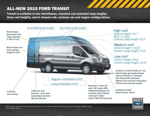 2015_FordTransit_Callouts_1