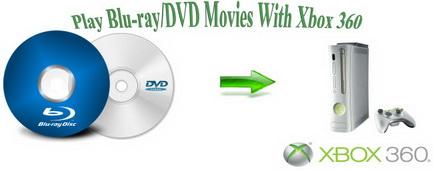 Play Blu ray DVD