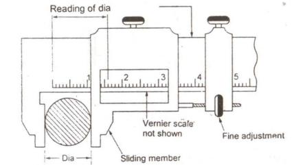 precision measuring instruments civil engineering Best Vernier Calipers vernier caliper