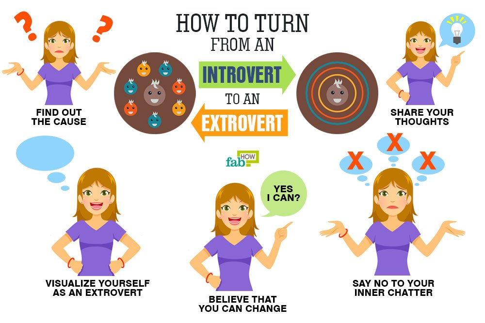 How to be An Extrovert: 30+ Tips that Every Introvert Should Try Out