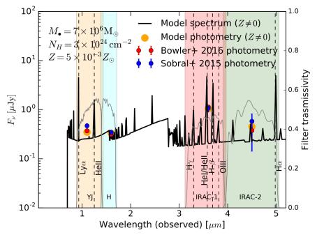 CR7, spectrum, photometry, black hole, Pop III