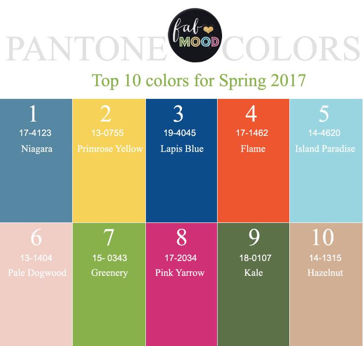 spring trend colors 2018 2019. Black Bedroom Furniture Sets. Home Design Ideas