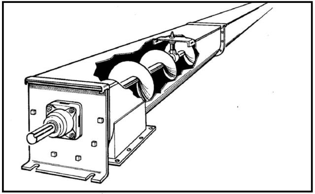 calculo rosca transportadora dimensionamento