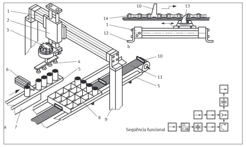 exemplos projeto de sistemas pneumaticos fabricadoprojeto