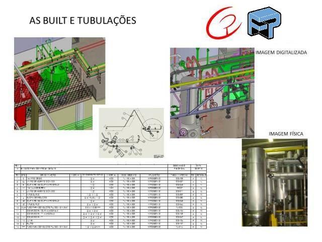 Projetos completos e serviços de As Built fabricadoprojeto