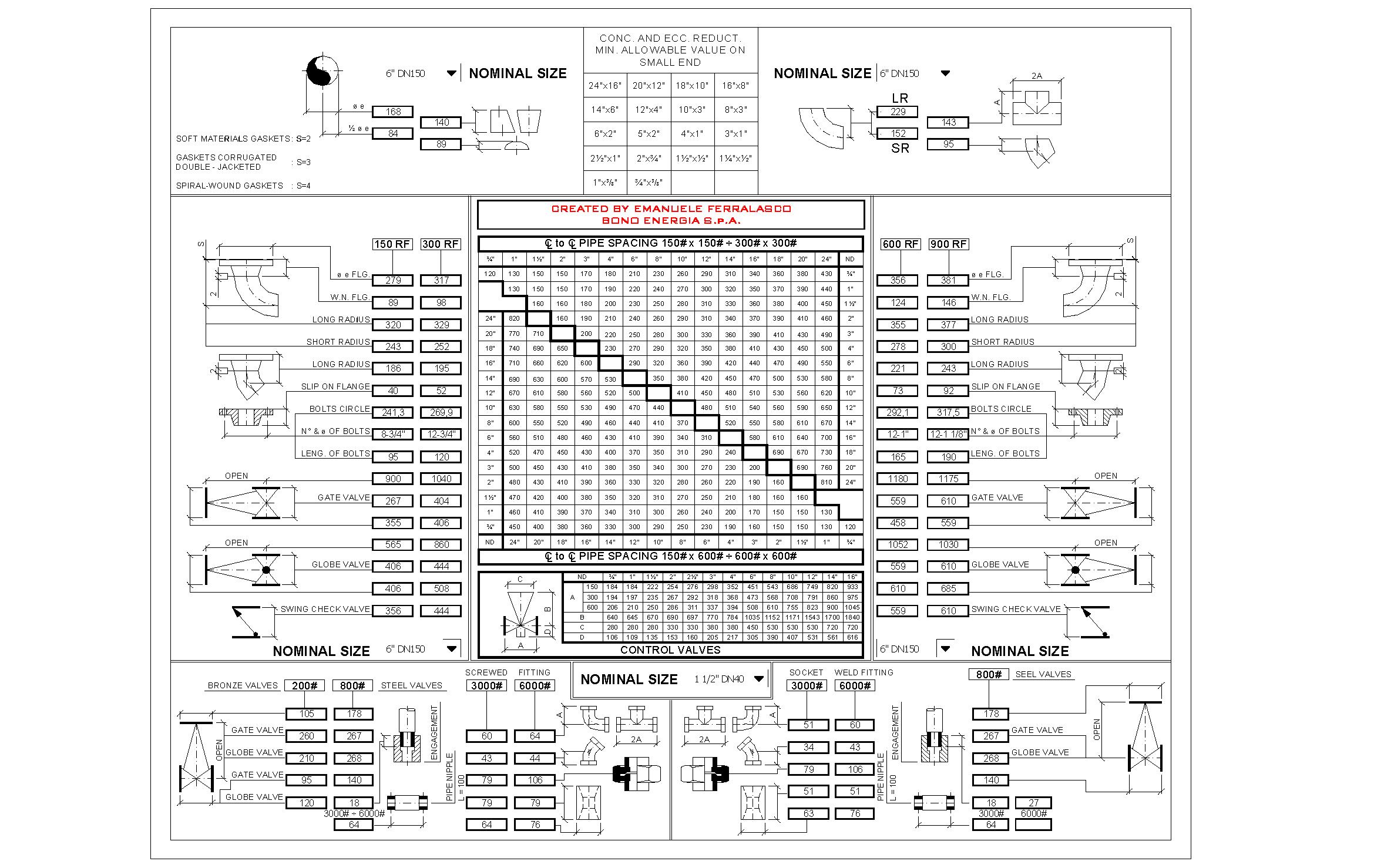 23 Tubulacao dimensioes valvulas e conexoes Page 2