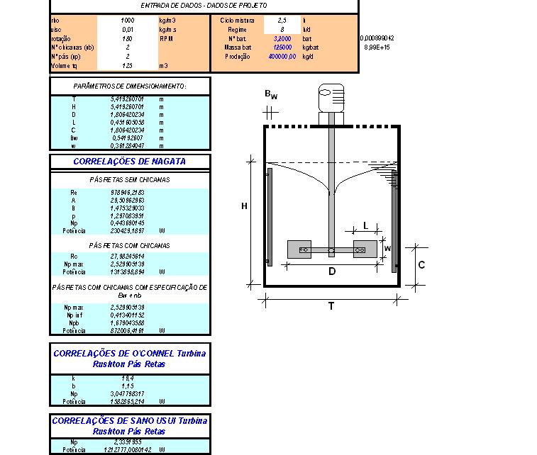 31 Calculo Agitadores planilha Page 2