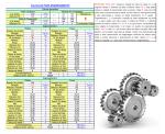 Planilhas de Calculo N2: Formulas de Engrenamento – Calculo Engrenagens