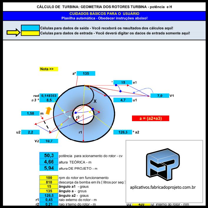 AFP.03.10104 dimensionamento rotor turbina geometria H
