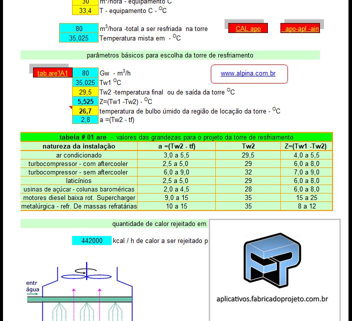 AFP.03.10204.0 are calculo torre de resfriamento 1