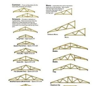 padroes e modelos de tesouras fabricadoprojeto 1