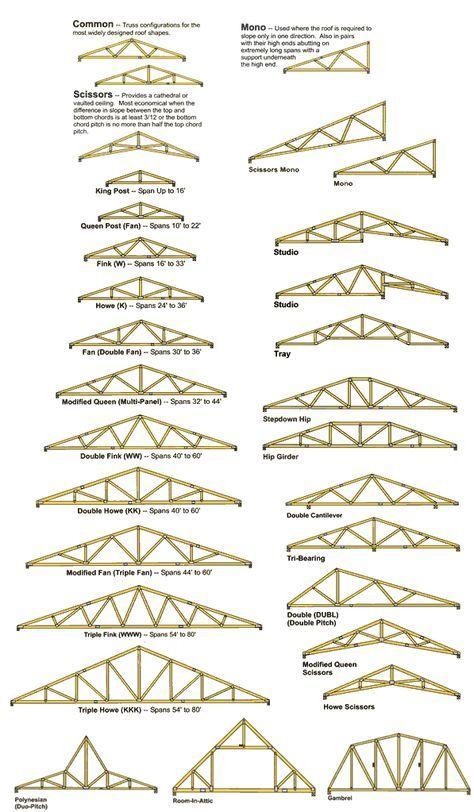 padroes e modelos de tesouras fabricadoprojeto