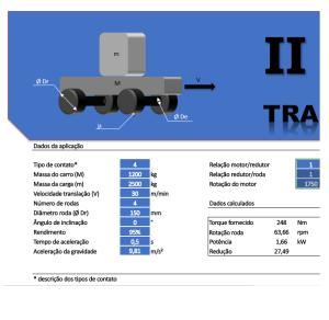 fabricadoprojeto calculo online acionamento carro em translacao II