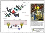 Projetos FP: Trolley Motorizado