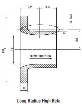 flow-nozzle-1