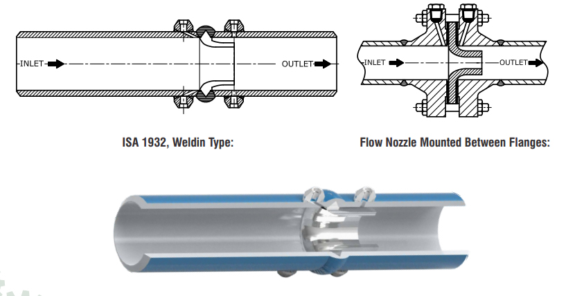 flow-nozzle-6