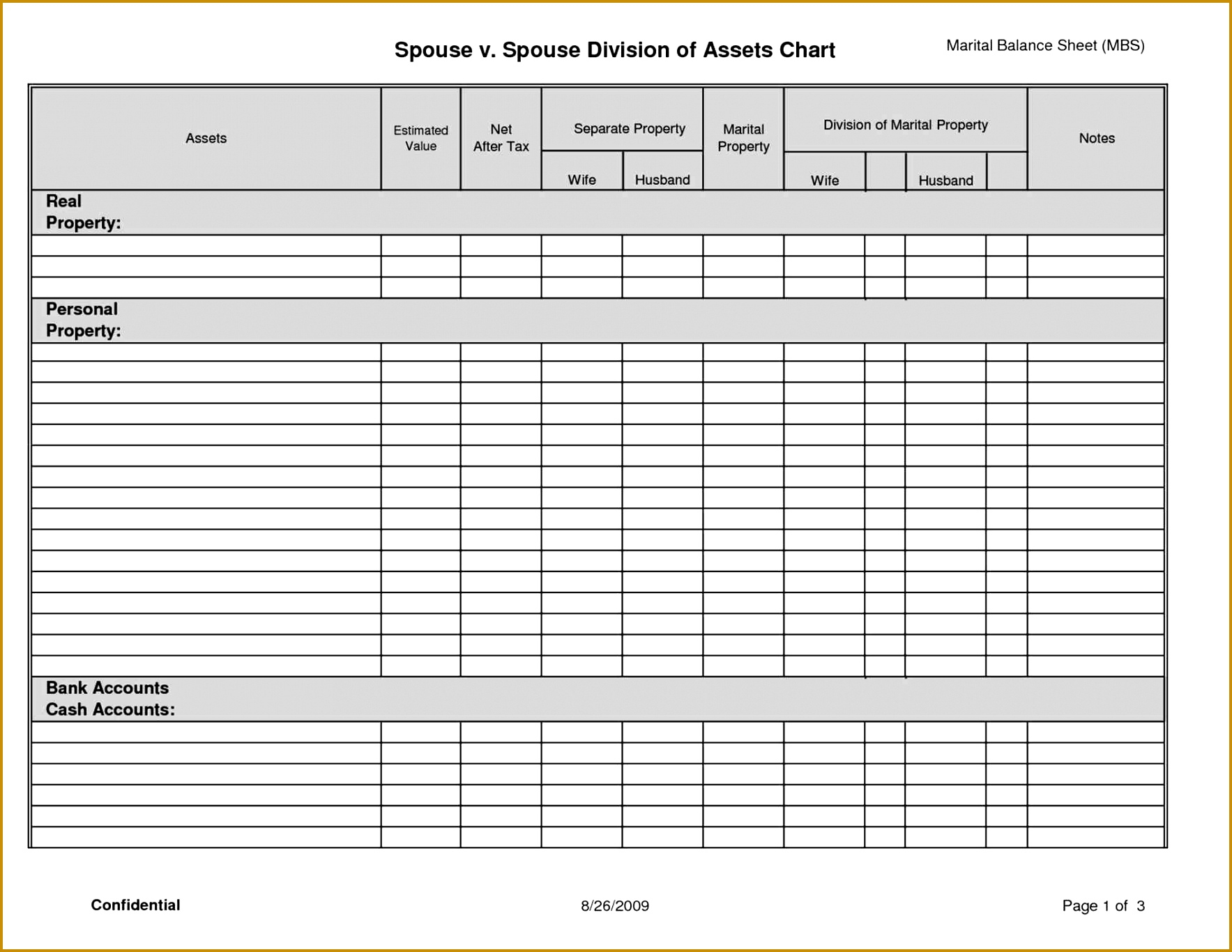 7 Petty Cash Balance Sheet Template