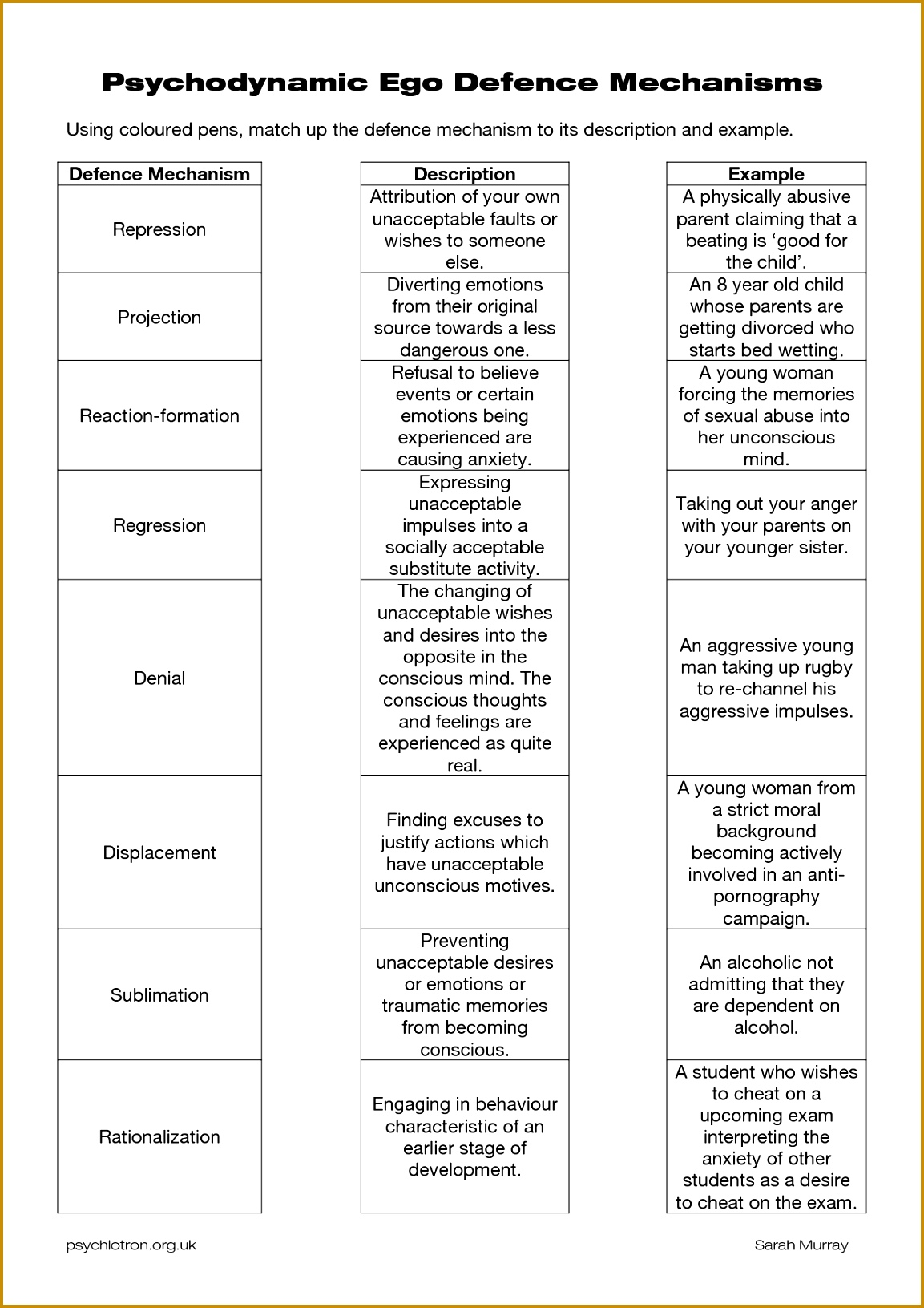 4 Alcohol Worksheets