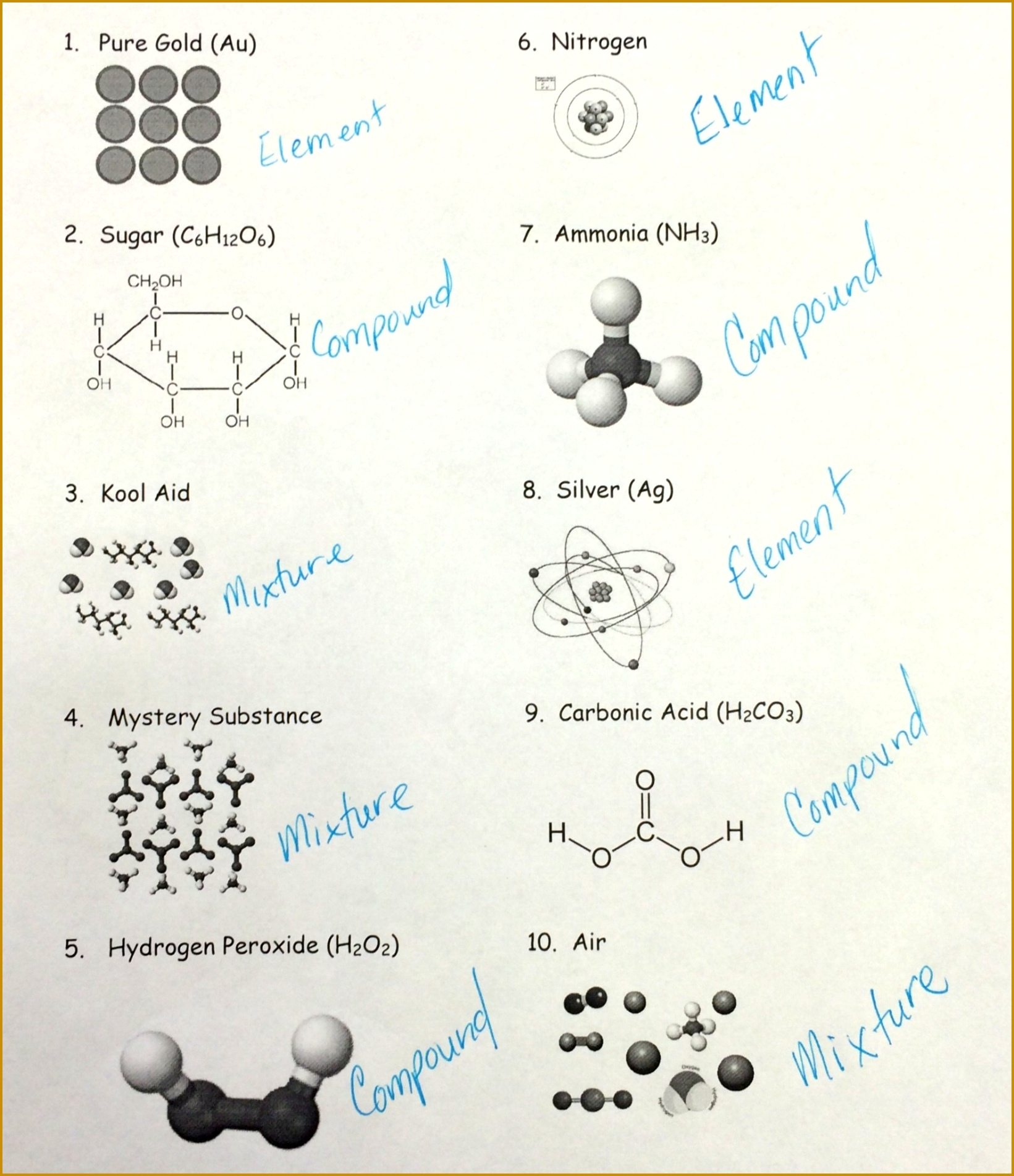 Atomic Number Z Worksheet