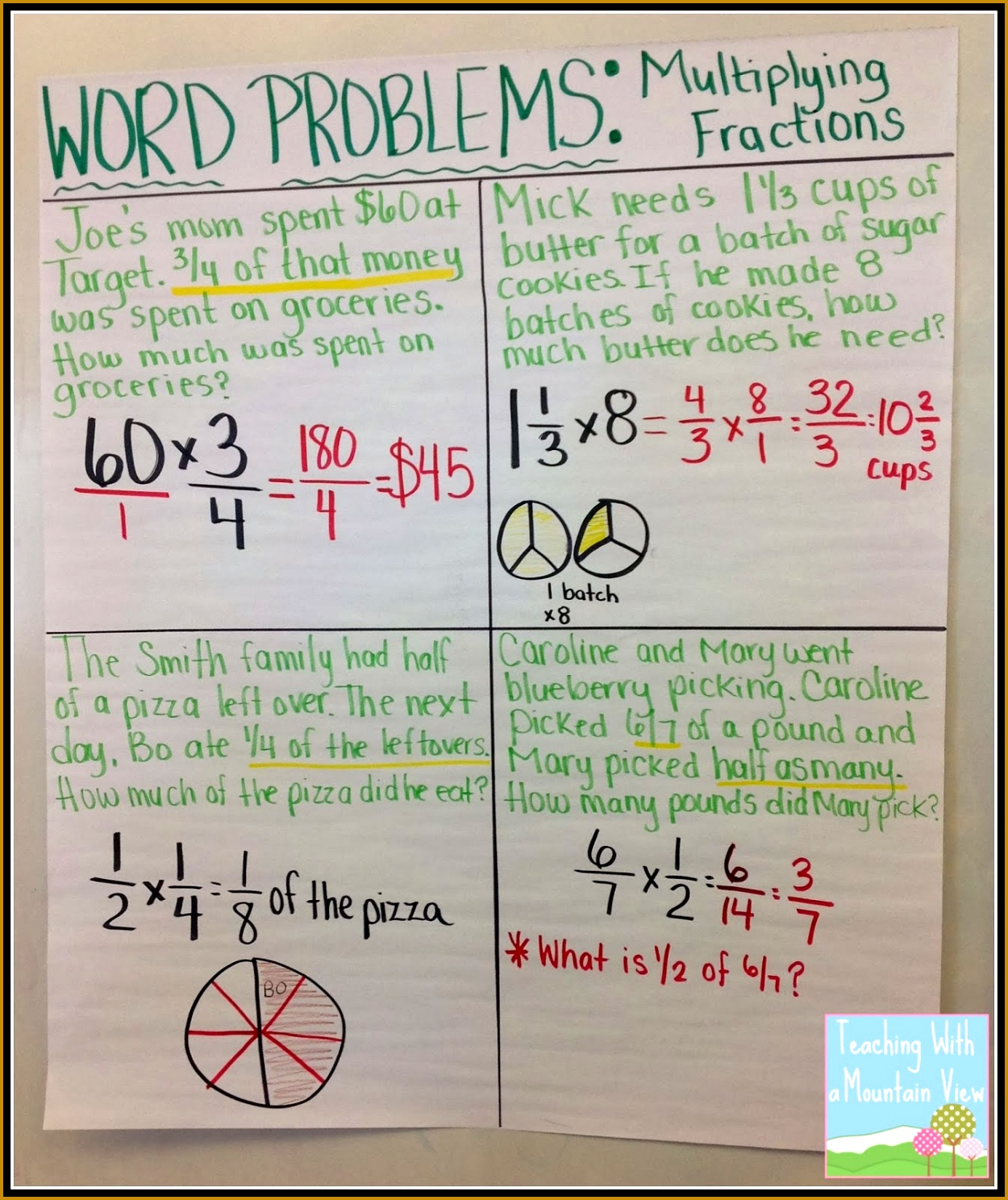 5 Multiplying And Dividing Fractions Worksheets