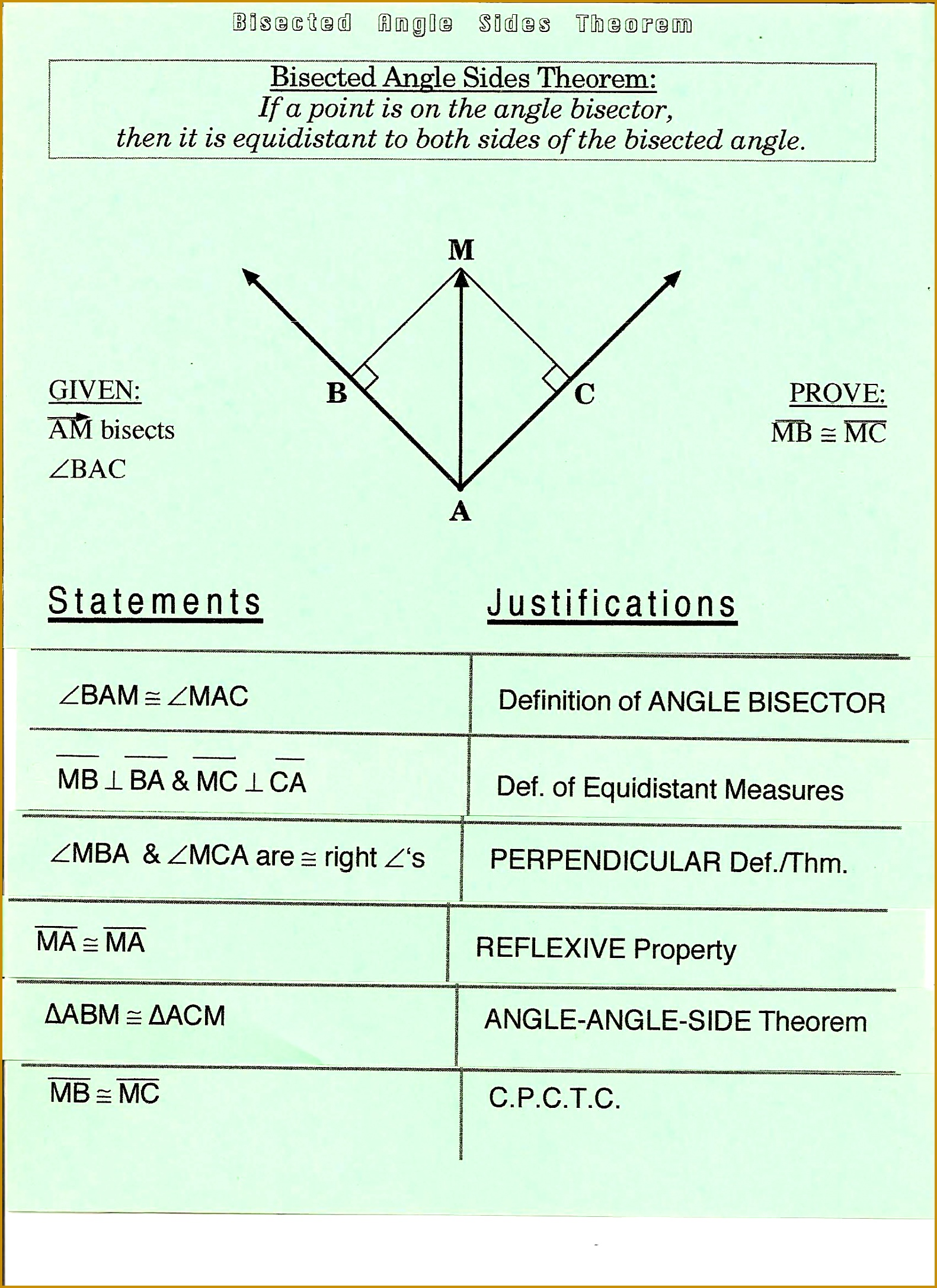 5 Perpendicular And Angle Bisectors Worksheet