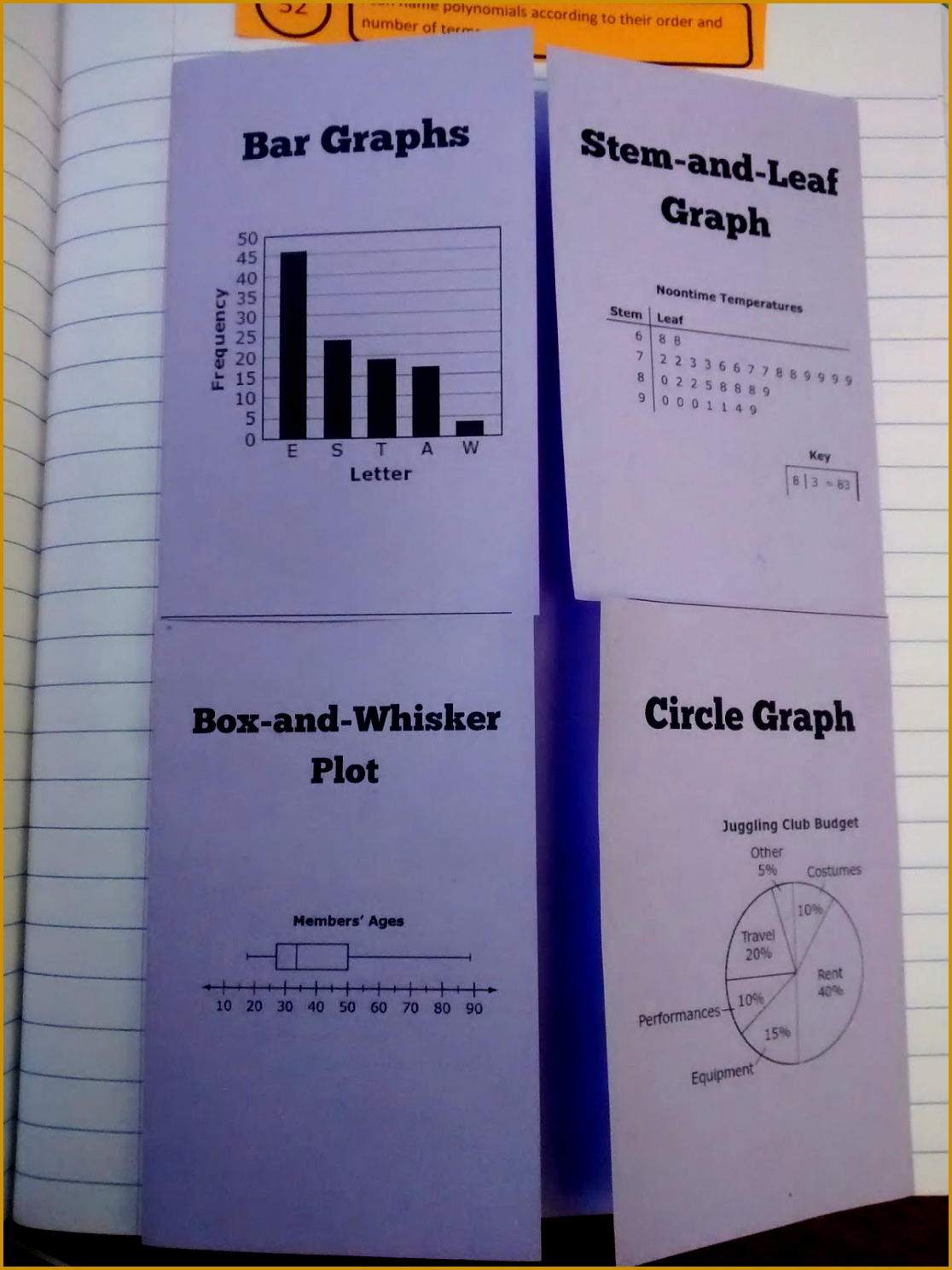 3 Stem And Leaf Plot Worksheet